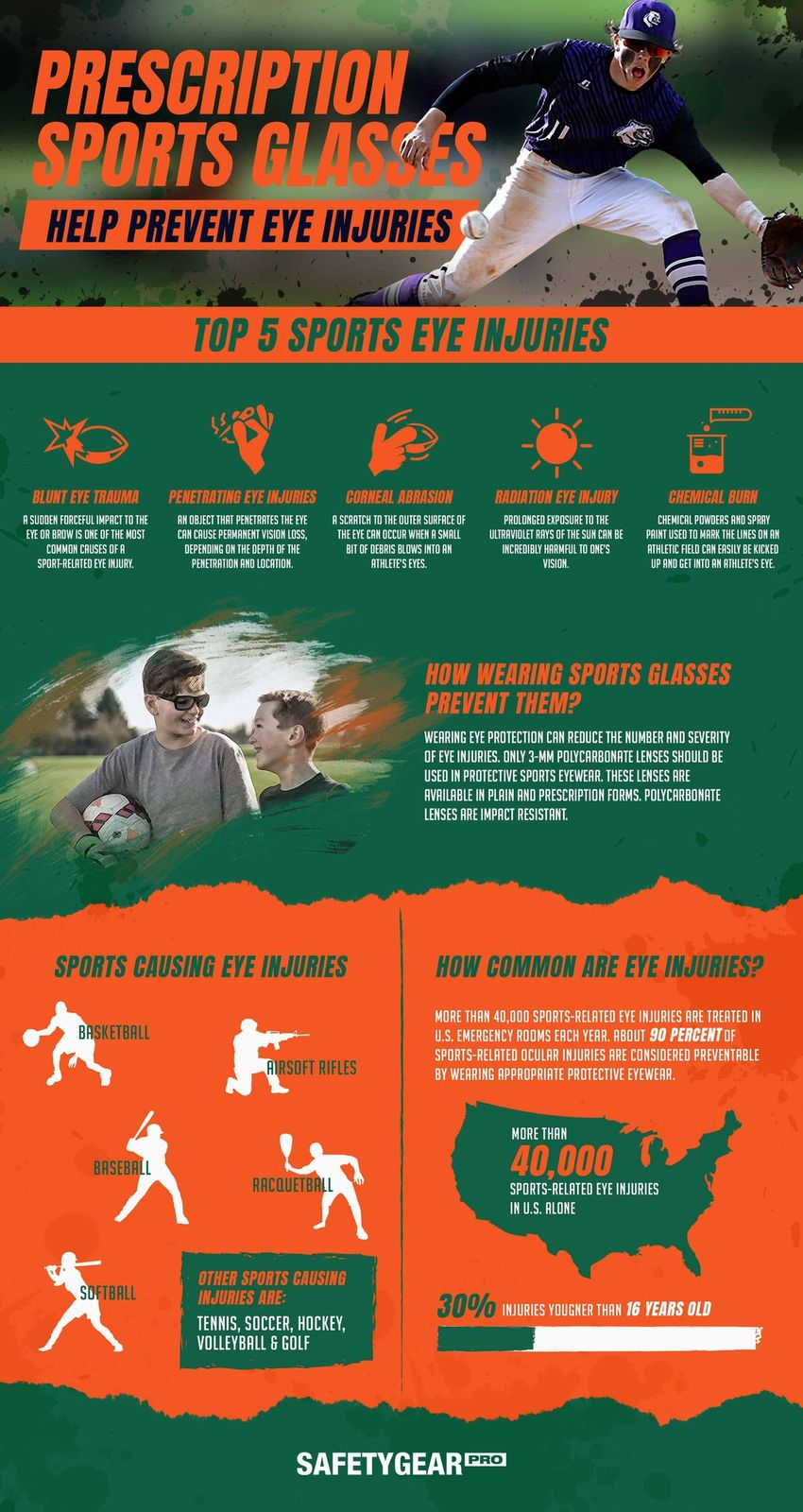 Avoiding Common Eye Injuries While Playing Sports Infographic