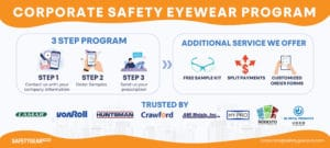 Corporate Safety Eyewear Program Guide